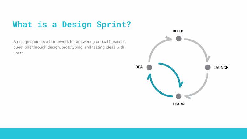 Design Sprint Workshop ISAO
